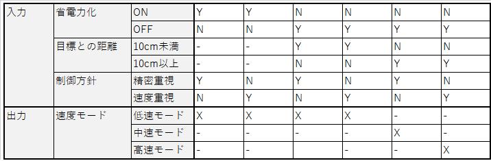 f:id:goyoki:20200628225724p:plain