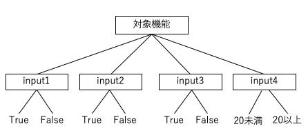 f:id:goyoki:20200705230642p:plain