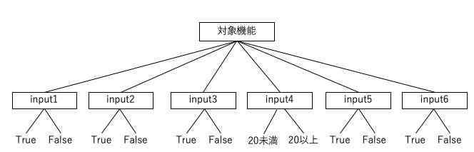 f:id:goyoki:20200705230933p:plain