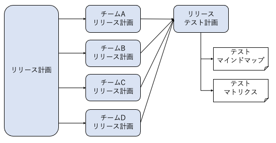 f:id:goyoki:20201216031526p:plain