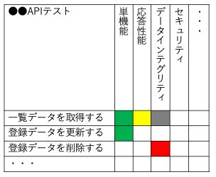 f:id:goyoki:20201216031531p:plain