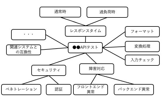 f:id:goyoki:20201216031541p:plain