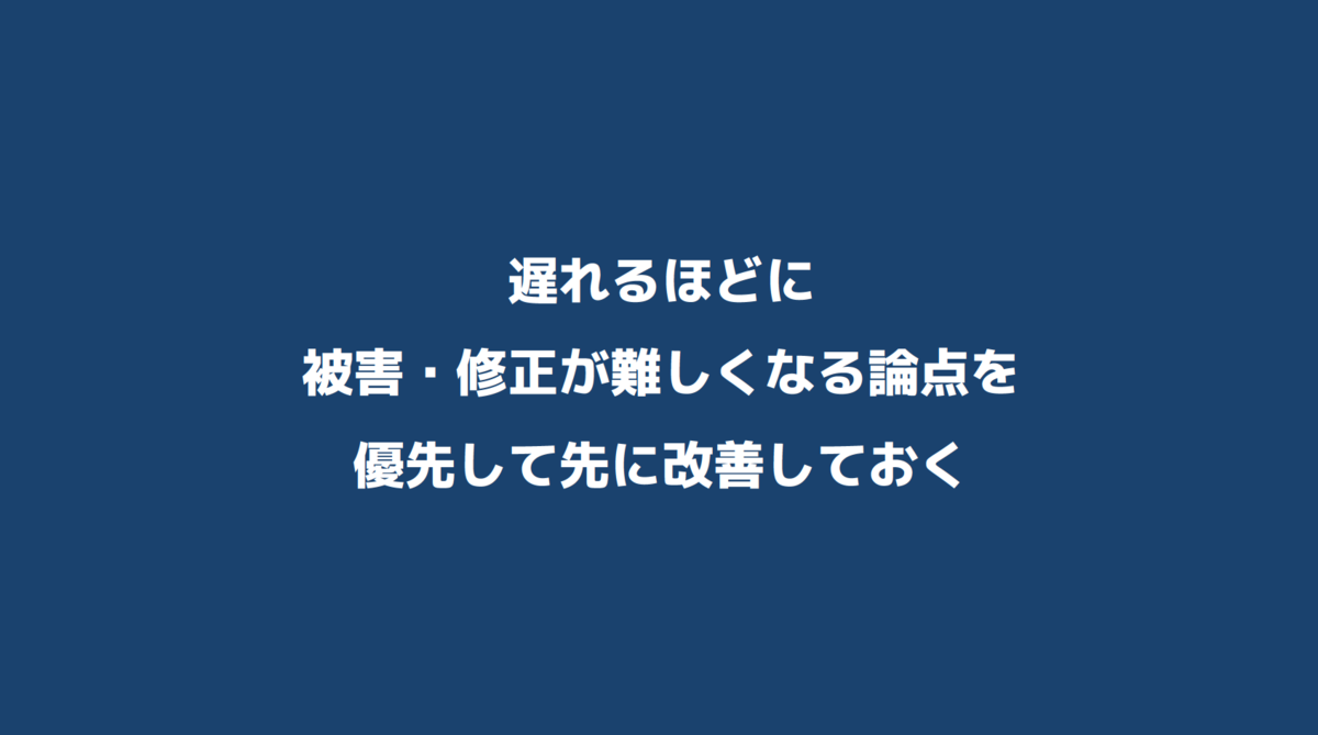 f:id:gozal:20190618122713p:plain