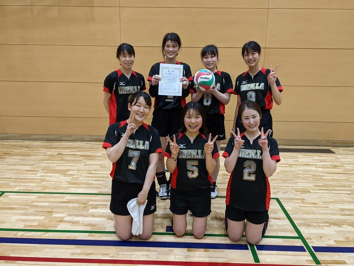 f:id:gozilla-volleyball:20210627140255j:plain