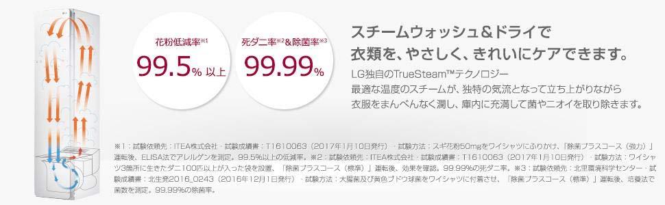 LG styler ブラウン S3RER Amazon サイバーマンデー おすすめ まとめ