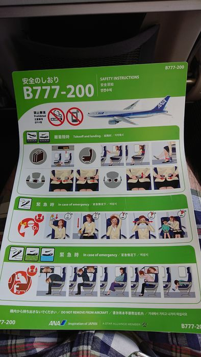 ANA NH248便 B777-200
