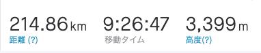 STRAVA 215kmライド
