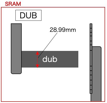 DUB スピンドル 29mm