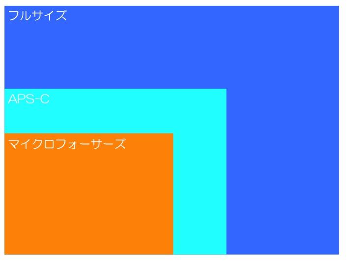 f:id:grasshopper0106:20180509160329j:plain
