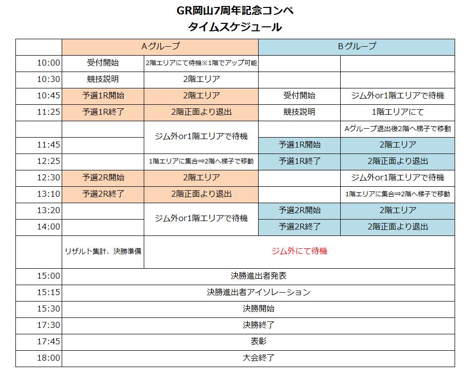 f:id:gravity-research:20210915181016p:plain