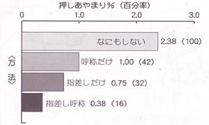 f:id:gray-zone-family:20210305150613p:plain