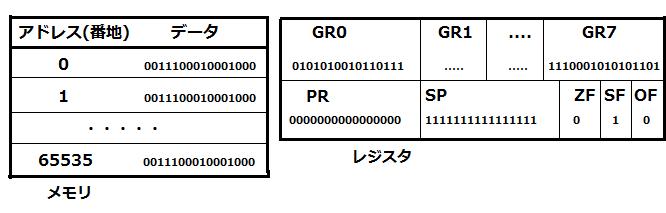 f:id:greattatumi:20180104004124p:plain