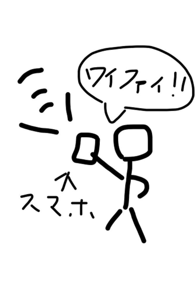 f:id:green3lk:20200122080308p:image