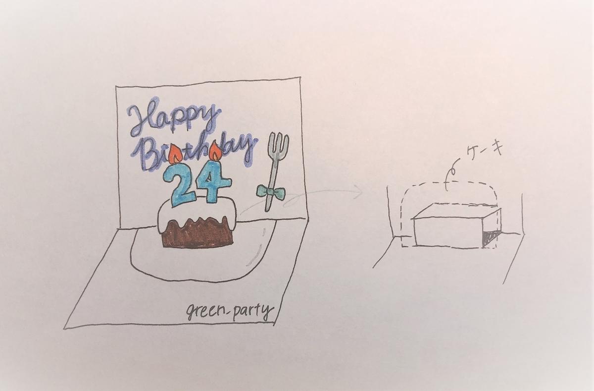 f:id:green_party:20191011173019j:plain