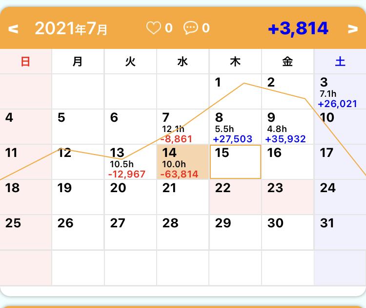 f:id:greengym:20210716003240p:plain