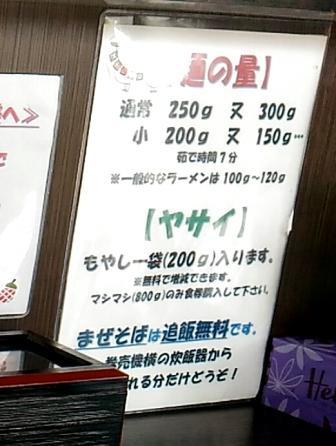 ガジローの二郎系ラーメン