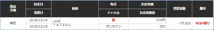 TATERU株購入