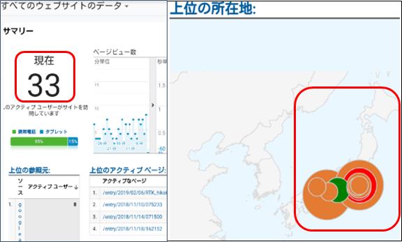 グーグルアナリストの日本