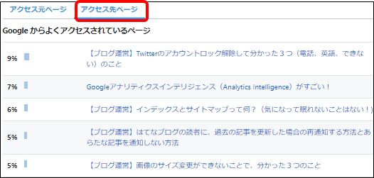 はてなブログのアクセス先ページ
