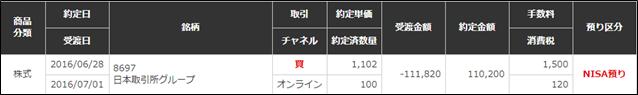 日本取引所グループの購入履歴