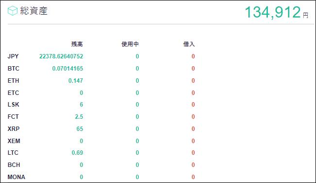 仮想通貨総資産額20190629