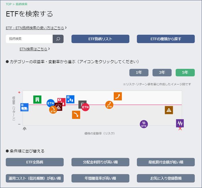 ETF検索画面