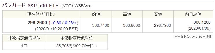 f:id:greenupf:20200113084823p:plain