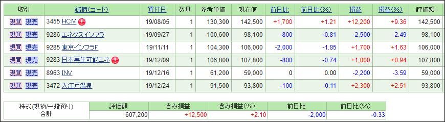 f:id:greenupf:20200125103354p:plain