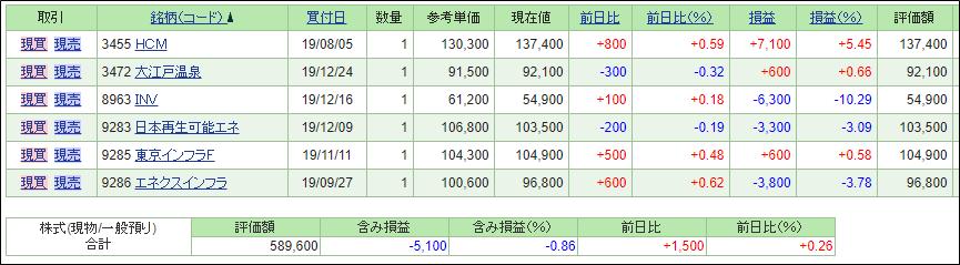 f:id:greenupf:20200202153350p:plain