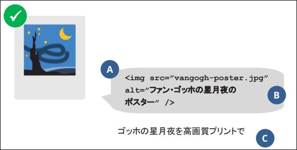 サイトの最適化(Googleに認識される画像)