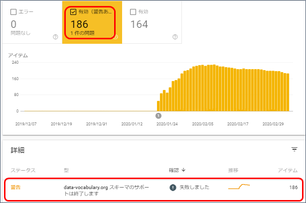 GoogleSearchConsole(パンくずリストの警告)