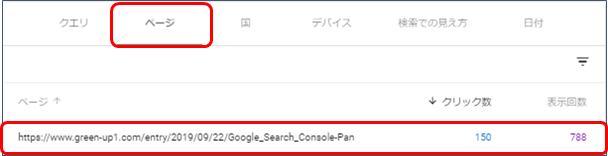 GoogleSearchConsole(ページ)