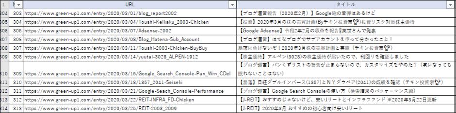 f:id:greenupf:20200325215519p:plain