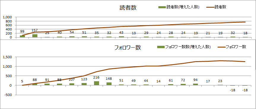 f:id:greenupf:20200401173326p:plain