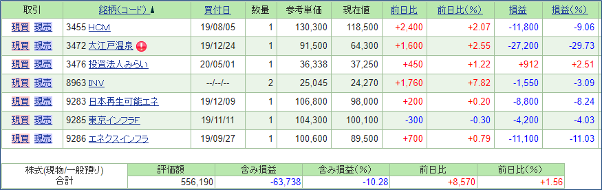 f:id:greenupf:20200519230735p:plain