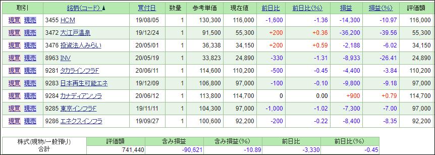 f:id:greenupf:20200808084858p:plain