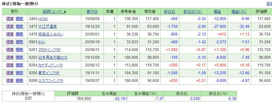 f:id:greenupf:20200901200539p:plain