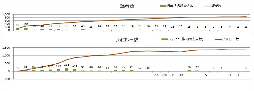 f:id:greenupf:20210203000933p:plain