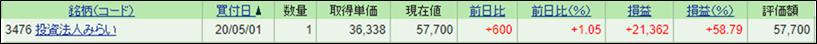 f:id:greenupf:20210717224831p:plain