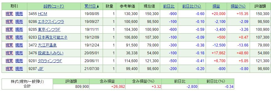 f:id:greenupf:20210821082250p:plain