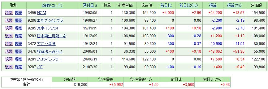 f:id:greenupf:20210918085740p:plain