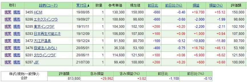 f:id:greenupf:20211009085708p:plain