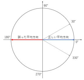 f:id:gri-blog:20200110112803p:plain