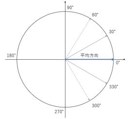 f:id:gri-blog:20200110112851p:plain