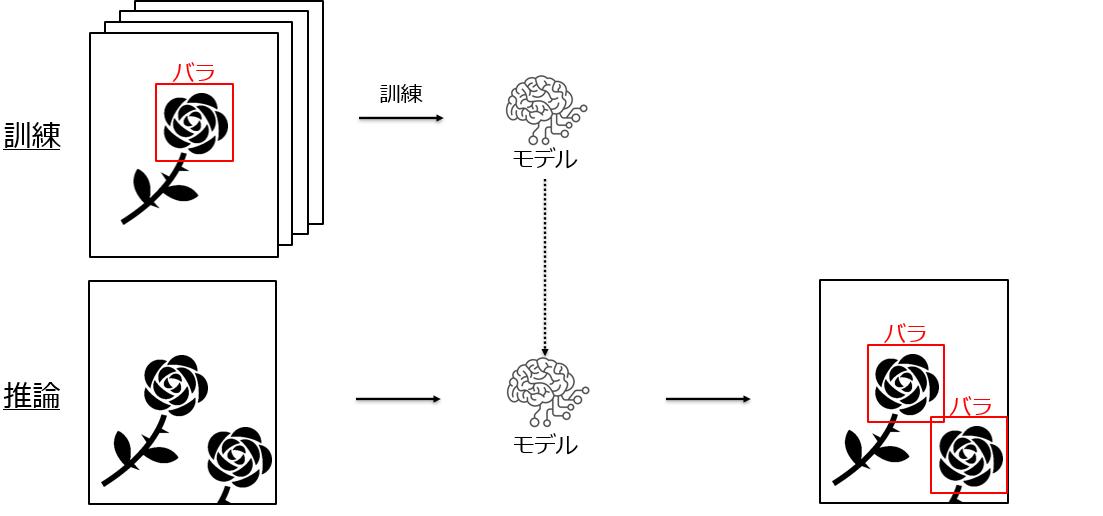 f:id:gri-blog:20200701101648p:plain