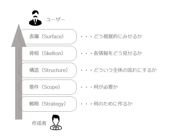 f:id:gri-blog:20201130103418p:plain