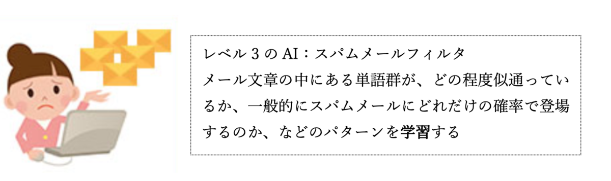 f:id:gri-blog:20201201155858p:plain