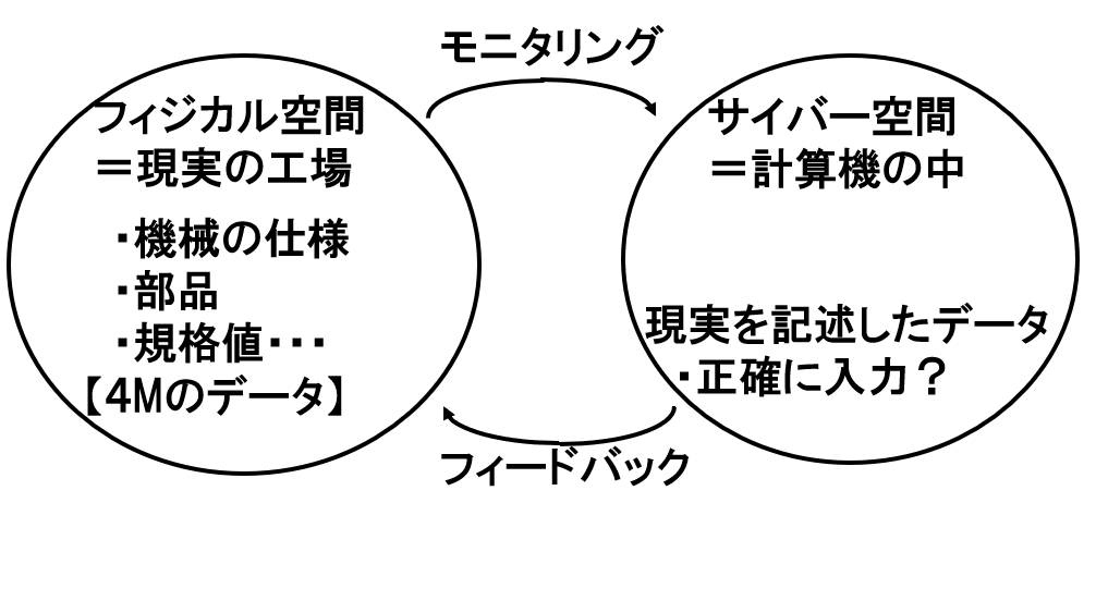 f:id:grigri777:20200304141739p:plain
