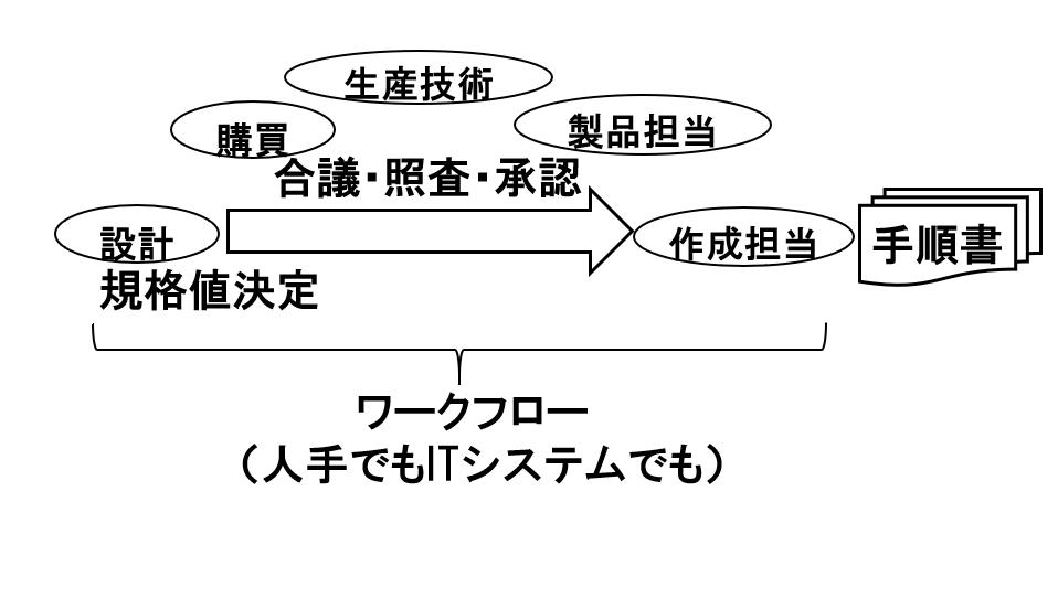 f:id:grigri777:20200304161938p:plain