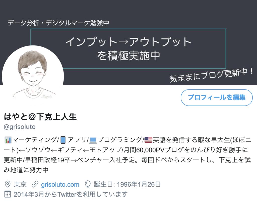 Twitterプロフィール